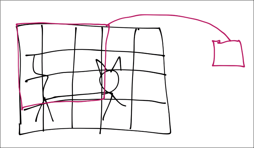 сверточные нейронные сети, Глубокое обучение и нейронные сети с Python и Pytorch. Часть V: сверточные нейронные сети