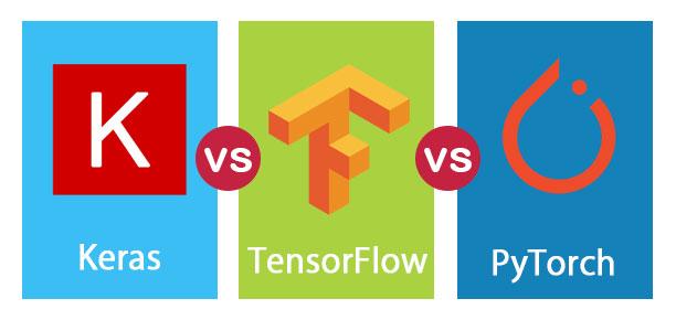 python ml-библиотеки: Keras, TensorFlow, PyTorch